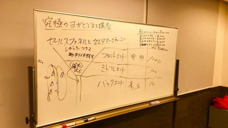大阪での今日の「究極のヨガビジネス講座」終了しました!